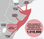 Somali-Refugees-UNHCRMap-Final